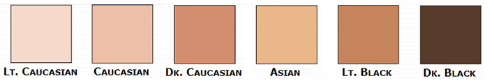 How To Get Pleasing Skin Tones by The Numbers in Photoshop
